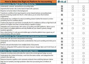 "Just fill out the form on this page to download your copy of the buyer's guide and comparison worksheet: ""How to Select the Right AI Platform for Accounting."""